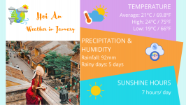 Hoi An Weather in January: Tips for Best Travel Experience