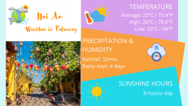 Hoi An weather in February: Temperature & Things to Do