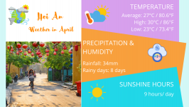 Hoi An Weather & Temperature in April: Best Things to Do