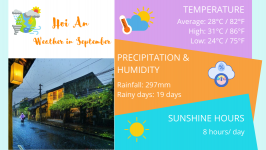Hoi An Weather & Temperature in September: Best Things to Do