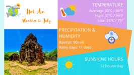 Hoi An weather in July: Temperature & Things to Do