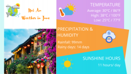 Hoi An Weather & Temperature in June: Best Things to Do