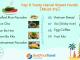 Top 9 Tasty Hanoi Street Foods [Must-try 2021]