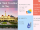 Ho Chi Minh Weather May: Temperature & Best Things to Do
