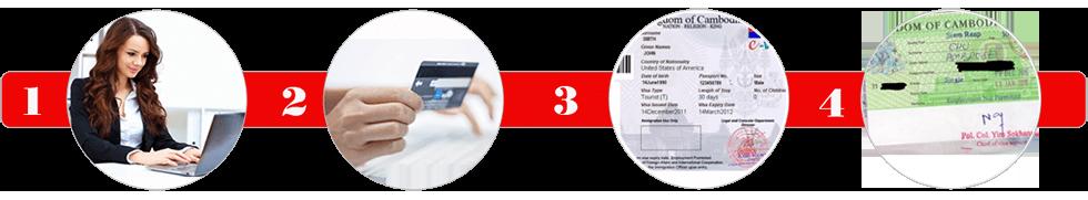 Cambodia e-Visa process