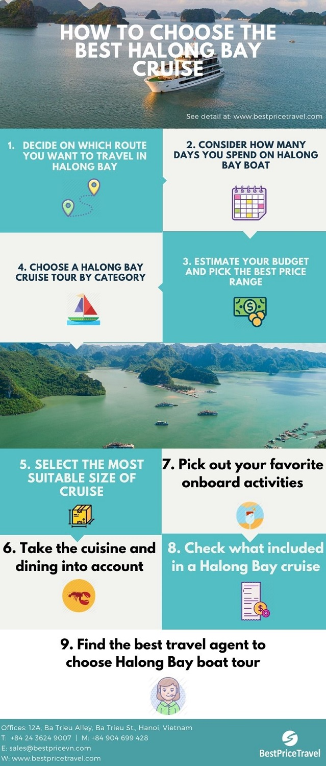 How to choose best Halong Bay Cruise