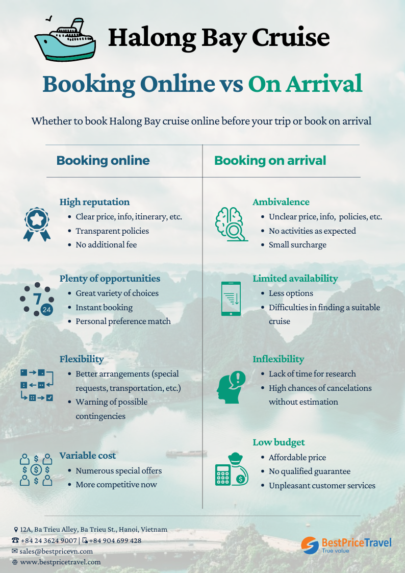 Comparison between Halong Bay cruise booking online and on arrival