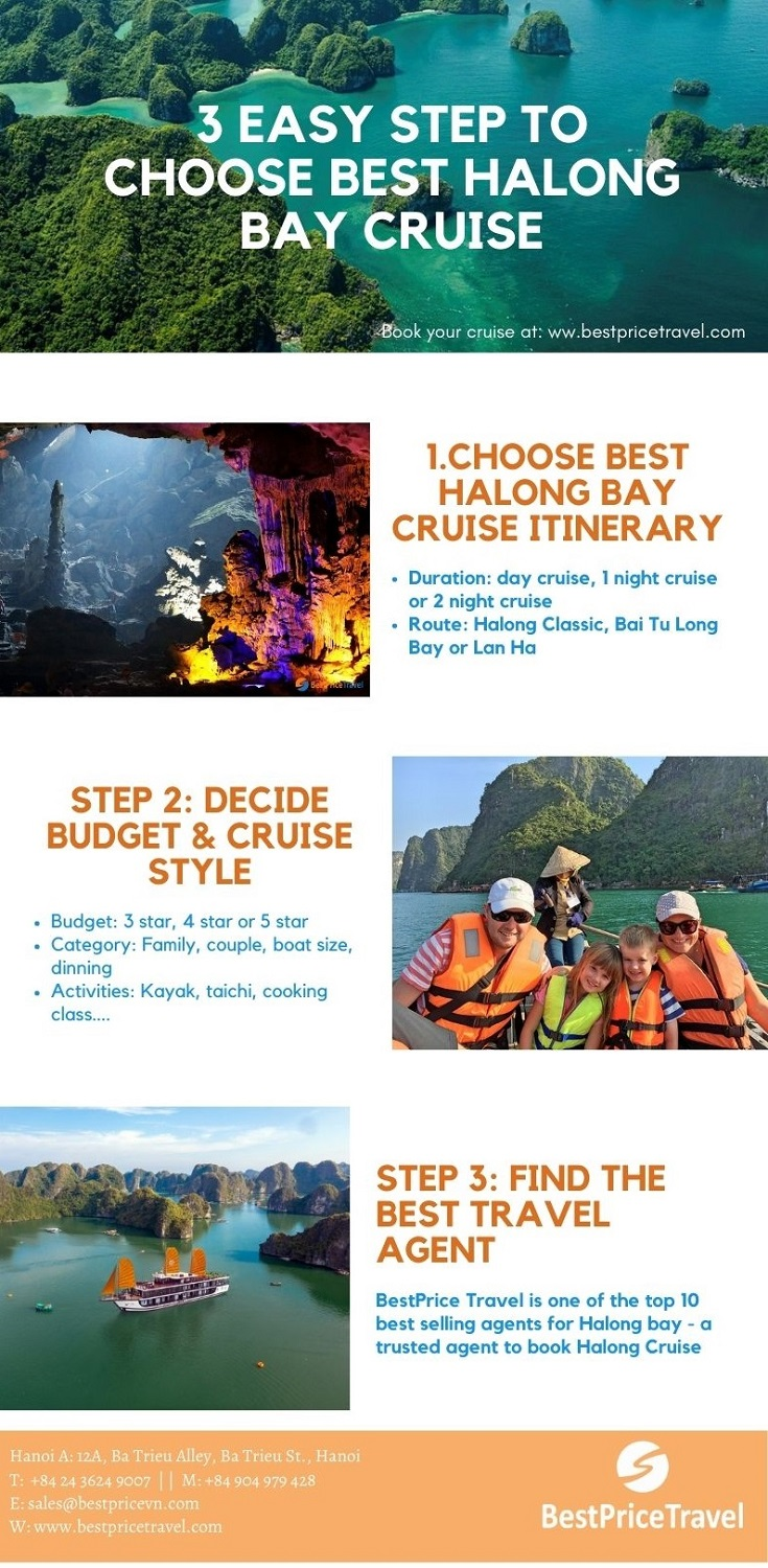 3 easy step to choose best Halong Bay Cruise