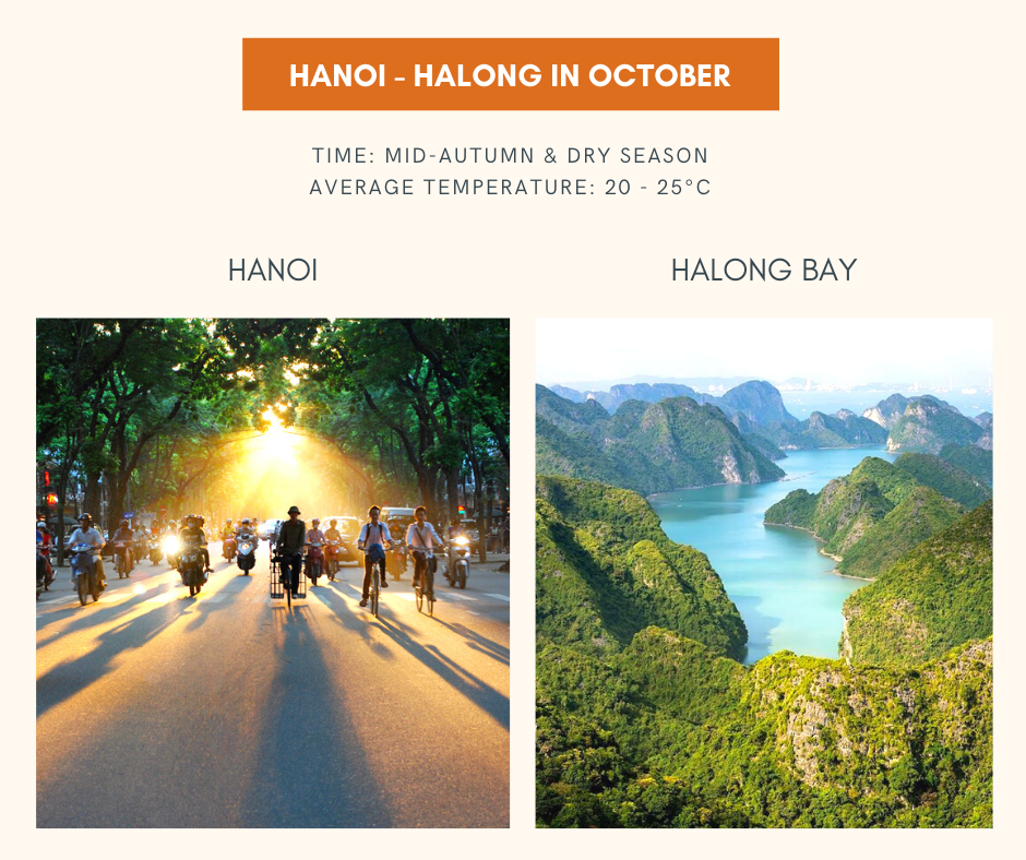 Best month to visit Halong and Hanoi