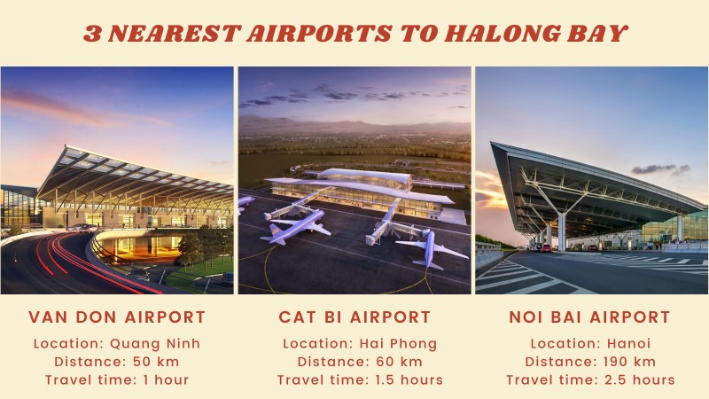 Airports near Halong Bay