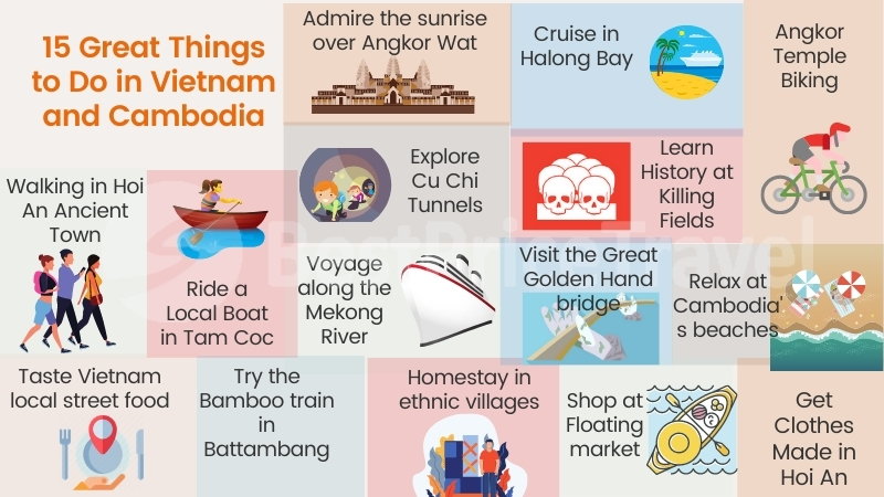 Things to do in Vietnam and Cambodia